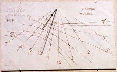 l'atteggiamento migliore d66b8 87d7c Come si legge un orologio solare